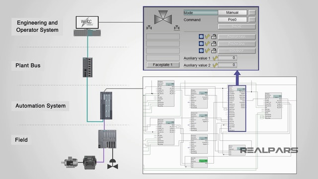 1. Introduction to PCS7 WinCC