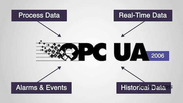 1. What is OPC UA