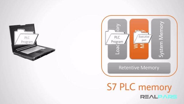8. PLC Working Memory