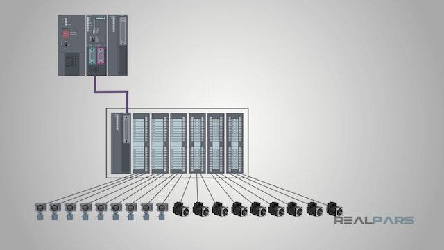 1. Hardware Setup for Profibus-DP