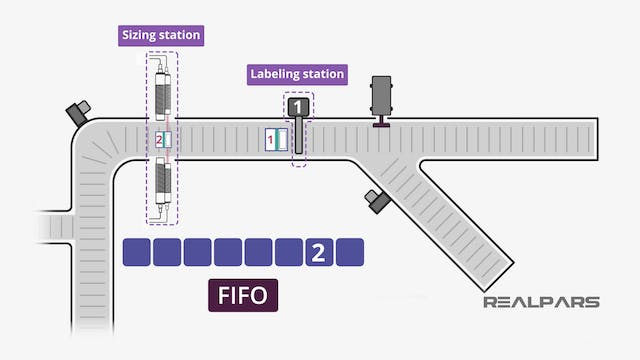 29. Unloading the FIFO Data-Featured ...