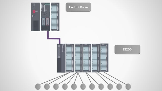 How to Configure Profibus-DP Network