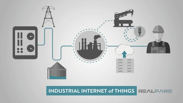 2. What is the Industrial Internet of Things (IIoT)