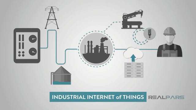 2. What is the Industrial Internet of...