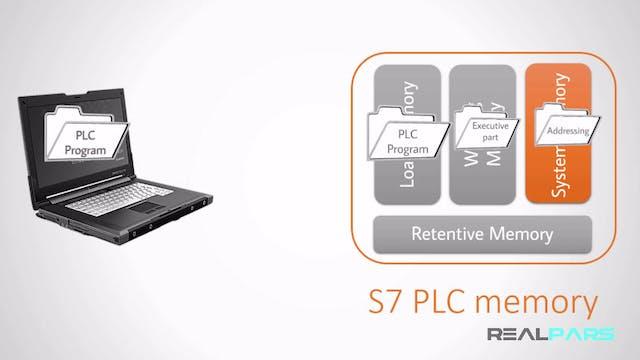 9. PLC System Memory