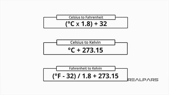 3. AOI Temperature Conversion