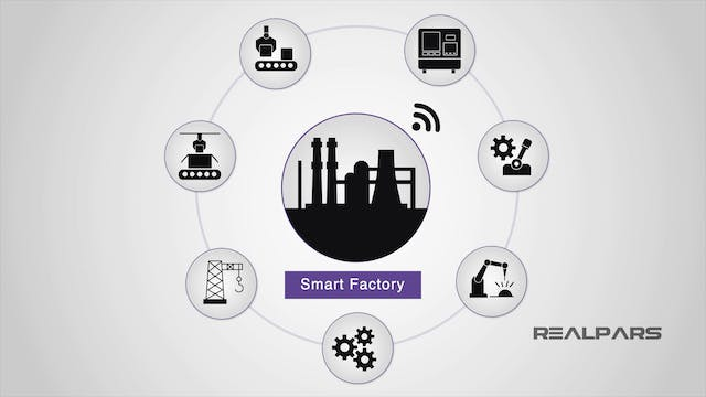 5. What is a Smart Factory?