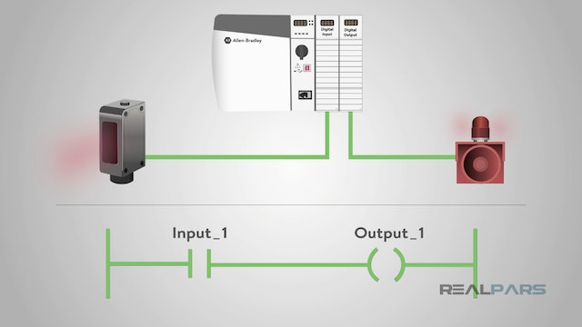 5. How a program uses PLC Inputs & Outputs?