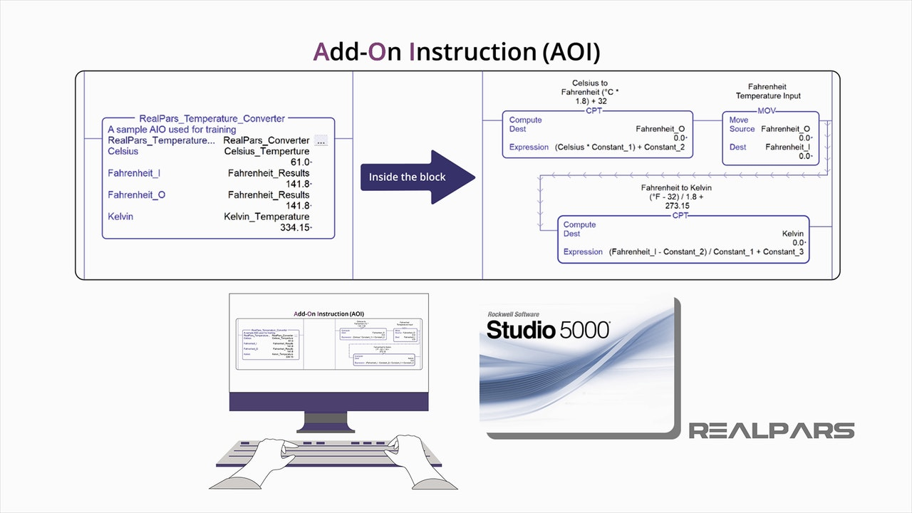 Rockwell Studio Add-On Instruction Creation Simplified