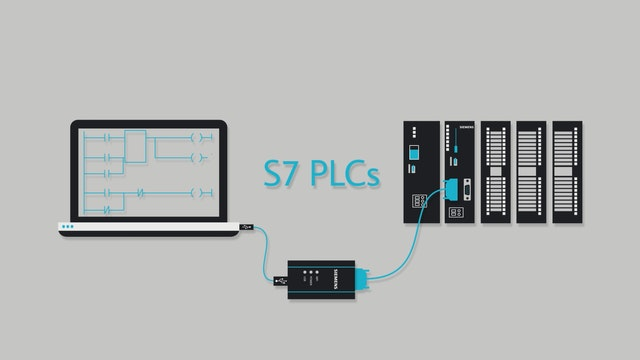 PLC Progression: Go from Beginner to Advanced!