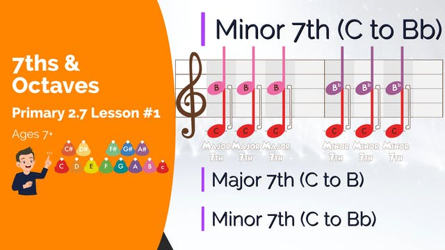 Primary 2.7 - Lesson 1 - 7ths & Octaves