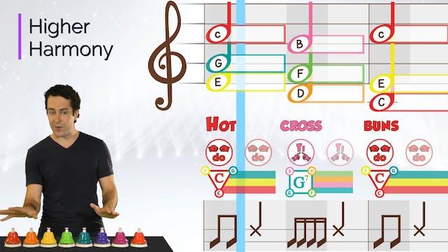 Primary 2.7 - Song - Hot Cross Harmonies