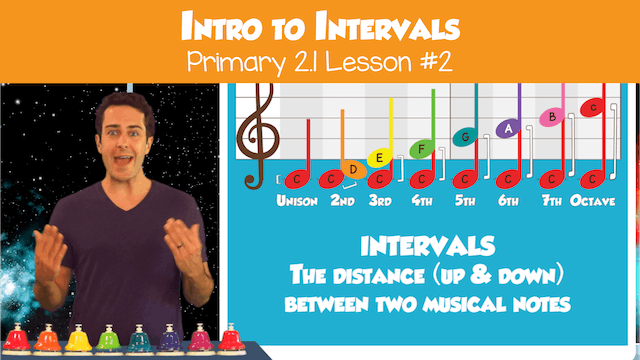 Introduction to Intervals (Lesson Part II -- Primary 2.1.2)