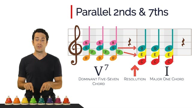Primary 2.8 - Lesson 1 - Parallel Har...