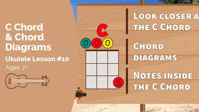 Ukulele Lesson #10 - C Chord, Chord Diagrams & Color Coding Your Ukulele