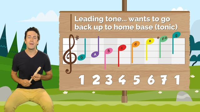 Recorder Dragon - 3 - Learn F#