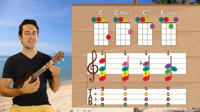 Ukulele Prodigies - Lesson #11 - C, CM7, C7 Chords w- -Something-