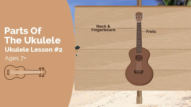 Ukulele Lesson #2 - Parts of the Ukulele