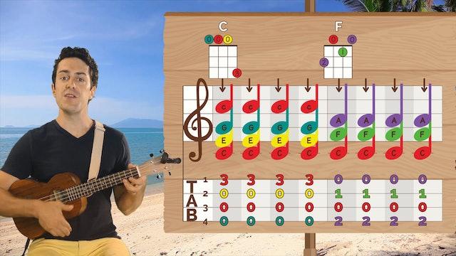 Ukulele Prodigies - Lesson #12 - F Major Chord