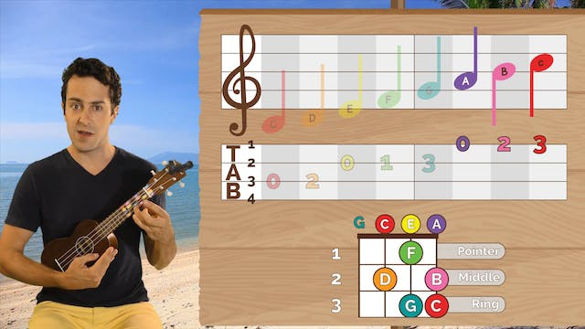 Ukulele Lesson #15 - C Major Scale