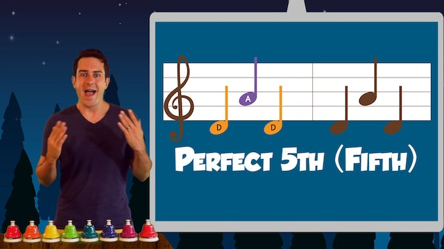2.5 Listening - What Interval Is It- Perfect Intervals.mp4