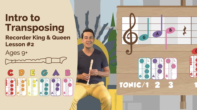 Introduction to Transposing (King & Q...