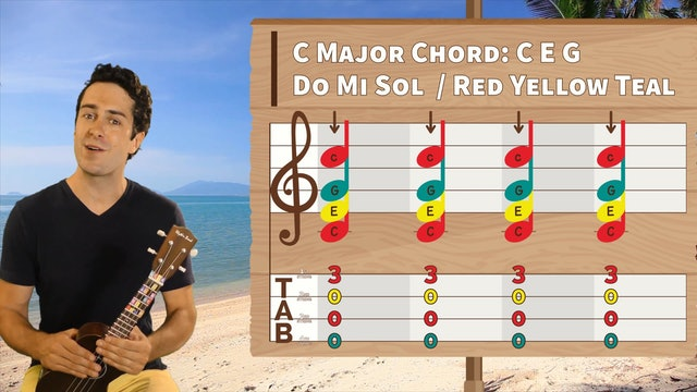 Ukulele Prodigies - Lesson #10 - C Chord, Chord Diagrams & Color Coding Your Ukulele