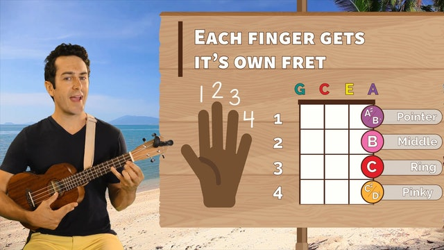 Ukulele Prodigies - Lesson #9 - Four Finger Fretting Exercise