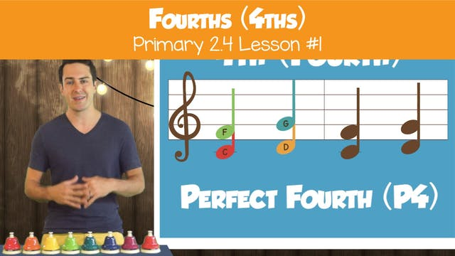 Fourths (4ths) (Lesson Part I -- Prim...