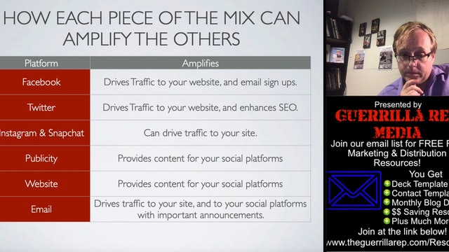 MMM Part 9 - Developing your Marketing mix
