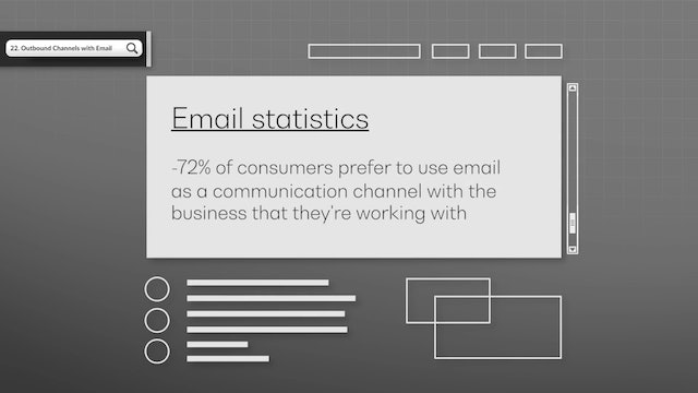Outbound Channels with Email