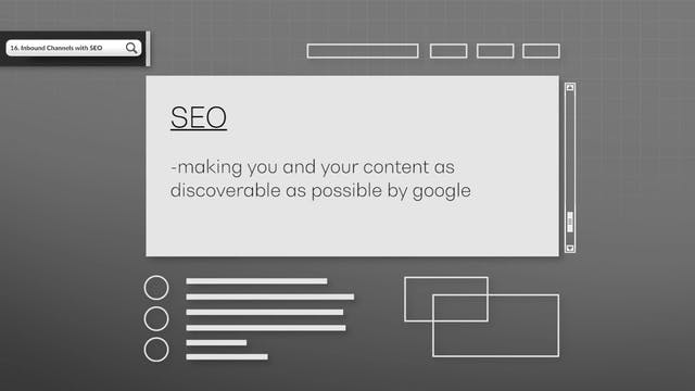 Inbound Channels with SEO
