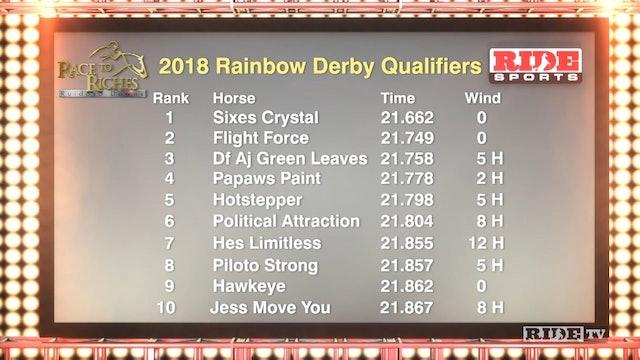 2018 Rainbow Derby