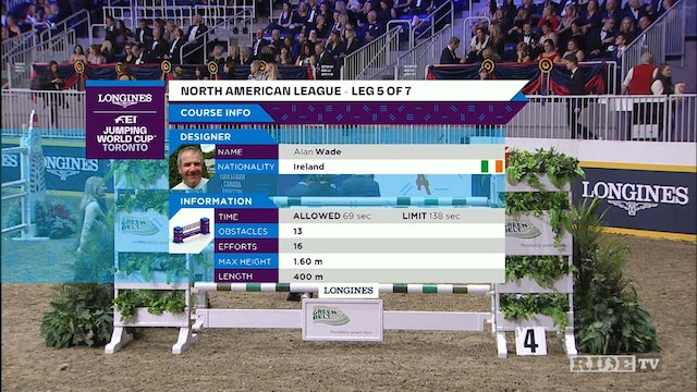 FEI Jumping World Cup: Toronto