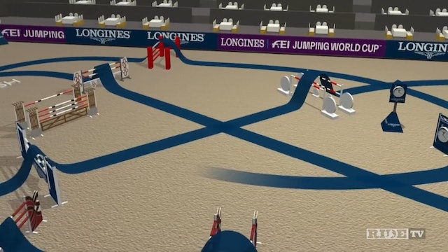 FEI Jumping World Cup: Madrid