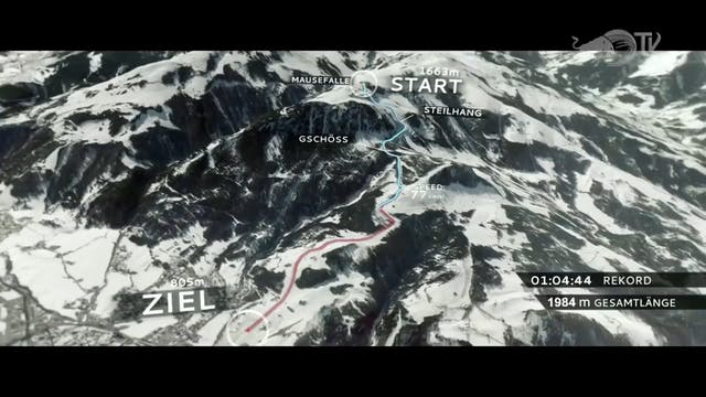 The World's Most Dangerous Downhill S...