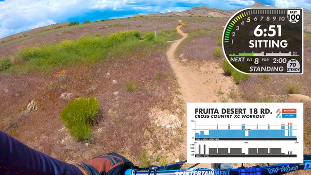 Fruita Desert FPV XC First Person View