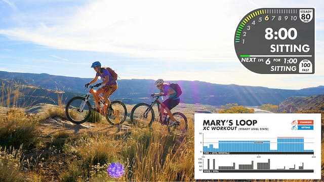 """Mary's Loop & Horsethief Bench """"XC CROSS COUNTRY"""" Workout"""