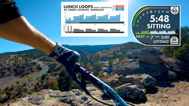 Lunch Loops FPV - XC - Personal Use
