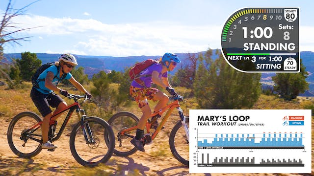 """Mary's Loop & Horsethief Bench """"TRAIL"""" Workout"""