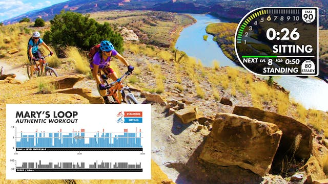 """Mary's Loop & Horsethief Bench """"AUTHENTIC"""" Workout"""