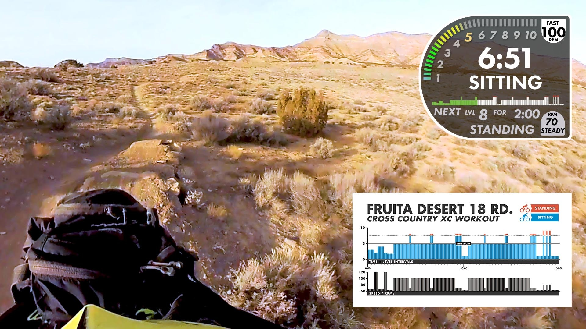 Fruita 18 Road Desert First Person View XC Workout