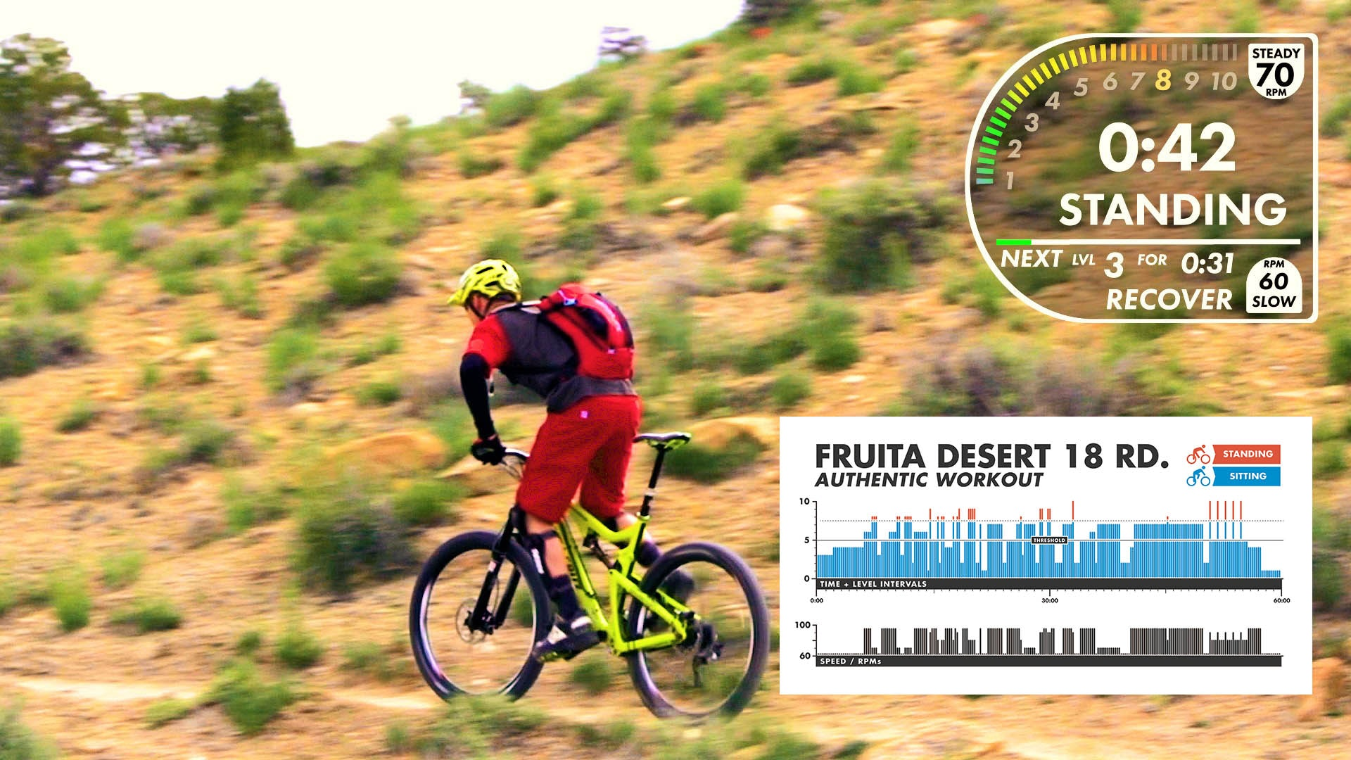 "Fruita Desert 18 Road ""AUTHENTIC"" Workout"