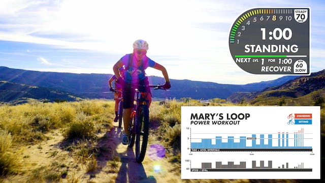 """Mary's Loop & Horsethief Bench """"POWER"""" Workout"""