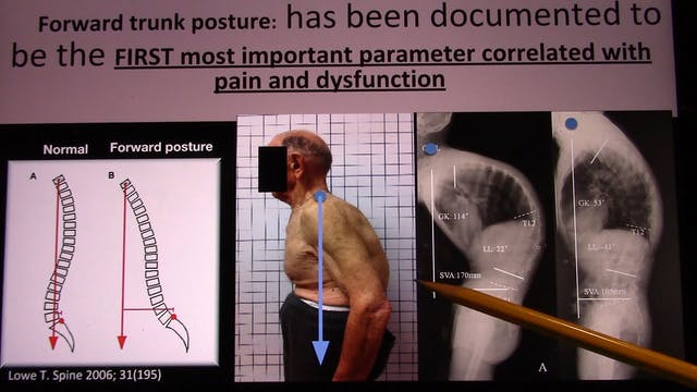 Part 1 Back, Neck, and Posture Care