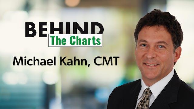 Michael Kahn, CMT, Lowry Research | B...