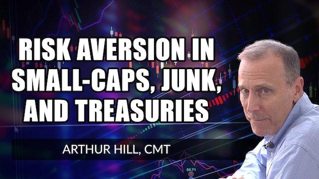 Small-caps, Junk & Treasuries Show Risk Aversion | Arthur Hill, CMT (07.22)
