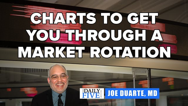 Charts To Get You Through A Market Ro...