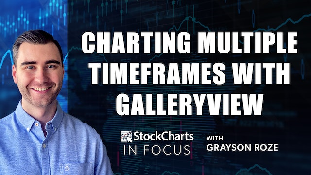 """Charting In Multiple Timeframes with """"GalleryView""""   Grayson Roze"""