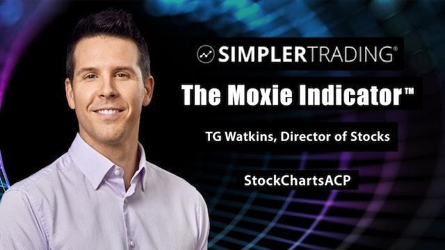 Simpler Trading: The Moxie Indicator™ ACP Plug-In   TG Watkins